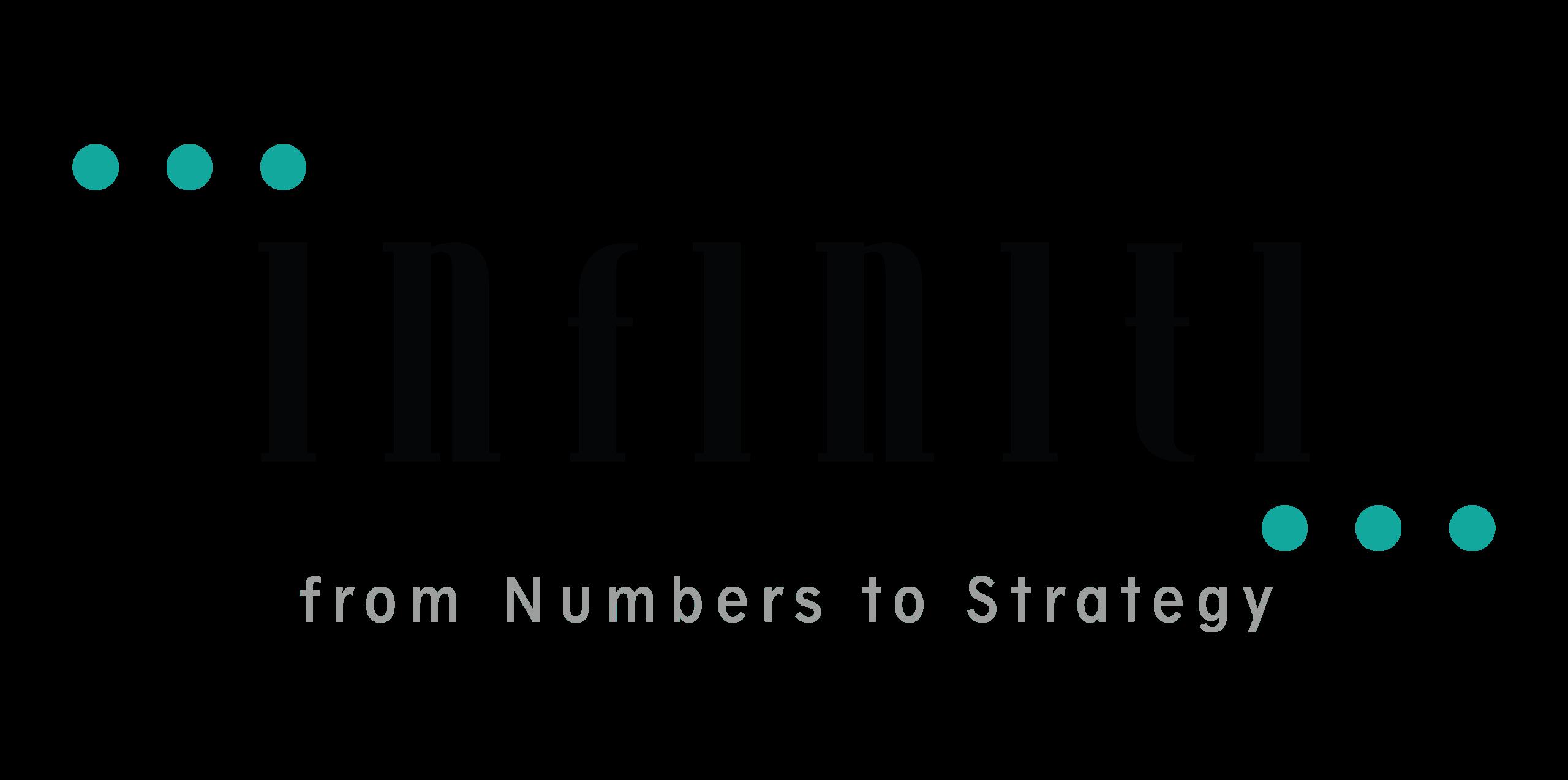 Infiniti - Digital Marketing Company in Thane | Development, Branding , Media and Event
